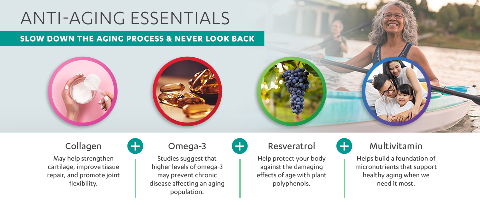 Anti-Aging Essentials:  Slow Down the Aging Process & Never Look Back.  Collagen (May help strengthen cartilage, improve tissue repair, and promote joint flexibility.) plus Omega-3 (Studies suggest that higher levels of omega-3 may prevent chronic disease affecting an aging population.) plus Resveratrol (Help protect your body against the damaging effects of age with plant polyphenols.) plus a Multivitamin (Helps build a foundation of micronutrients that support healthy aging when we need it most).