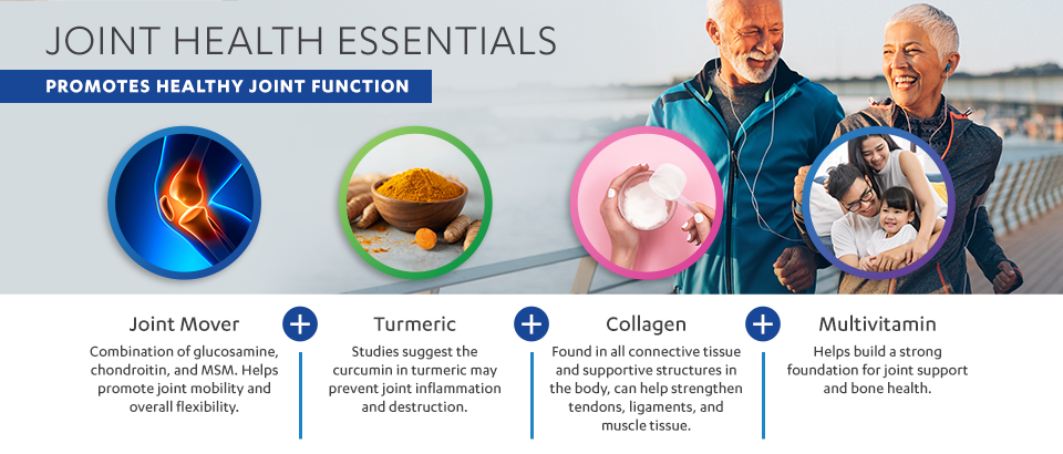 Joint Health Essentials:  Promotes Healthy Joint Function. Joint Mover (Combination of glucosamine, chondroitin, and MSM.  Helps promote joint mobility and overall flexibility.) plus Turmeric (Studies suggest the curcumin in turmeric may prevent joint inflammation and destruction.) plus Collagen (Found in all connective tissue and supportive structures in the body, can help strengthen tendons, ligaments, and muscle tissue.) plus a Multivitamin (Helps build a strong foundation for joint support and bone health.)