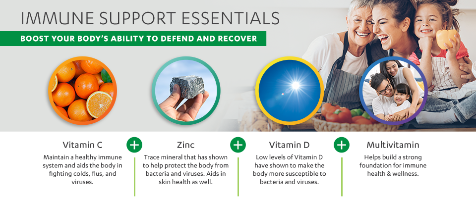 Immune Support Essentials:  Boost Your Body's Ability to Defend and Recover.  Vitamin C (Maintain a healthy immune system and aids the body in fighting colds, flus, and viruses.) plus Zinc (Trace mineral that has shown to help protect the body from bacteria and viruses.  Aids in skin health as well.) plus Vitamin D (Low levels of Vitamin D have shown to make the body more susceptible to bacteria and viruses.) plus Echinacea (Can help protect bacteria from entering healthy cells inside the body and speed up recovery from sickness.)